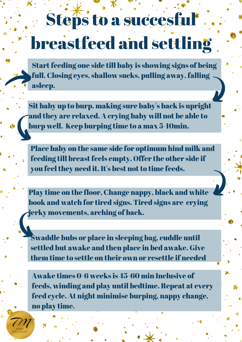 Breastfeeding to settling - simple steps