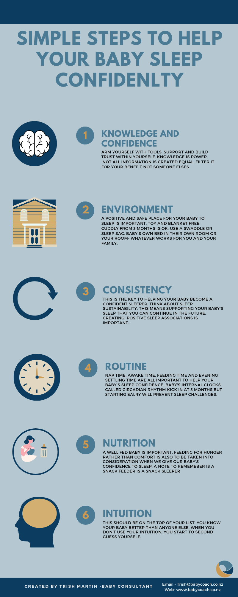 infographic- Simple steps to better sleep
